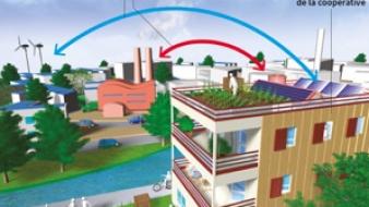 ProjectNexus Energiepicture